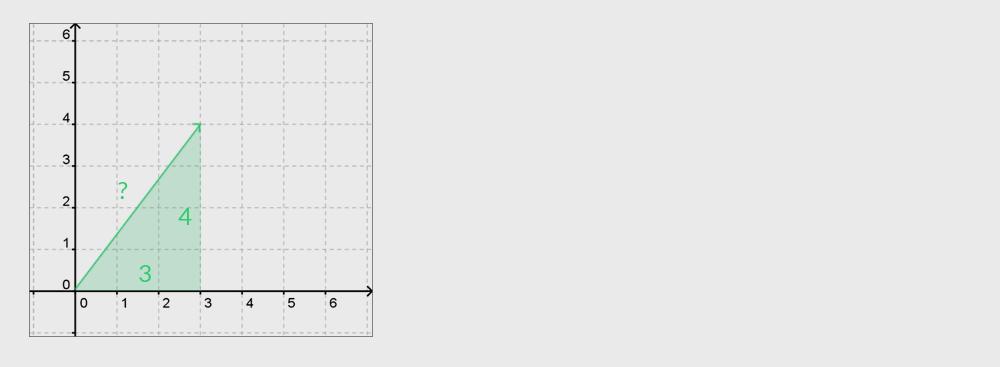 come calcolare la magnitudine o lunghezza fi un vettore usando pitagora