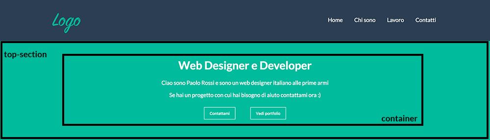come creare un banner a schermo intero con html e css guida front-end developer