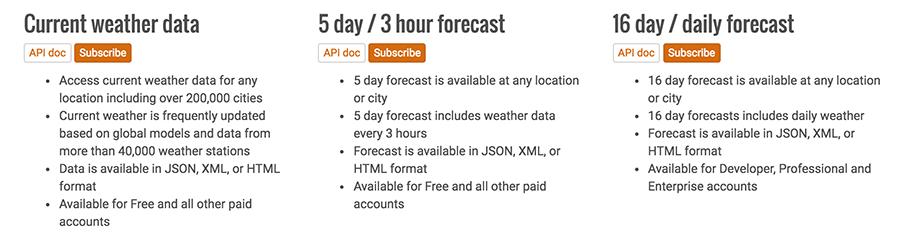 guida italiano per dati previsioni meteo API gratuita